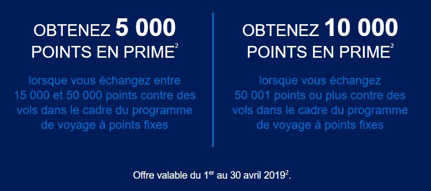5000 10000 amex 2019 vols