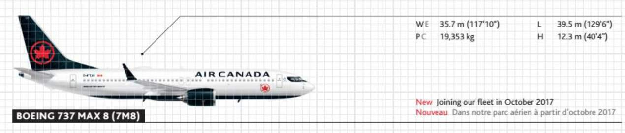 737 max ac navi