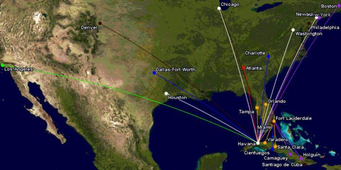 Proposed US Cuba Flights