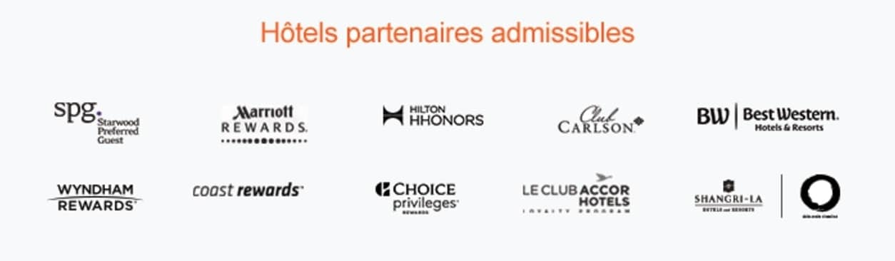aeroplan bonus partenaires points hotels