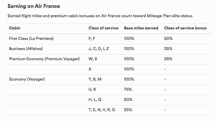 airfrance alaska