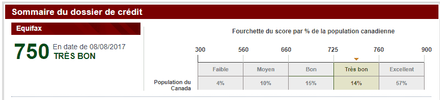 equifax sommaire score