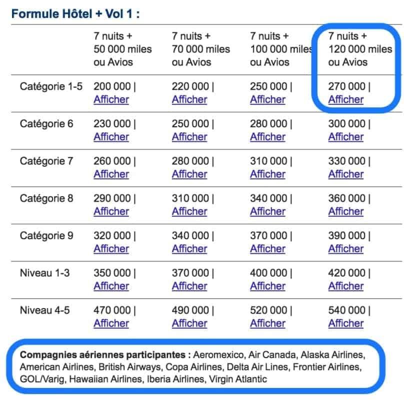 formules hotels vols marriott british avios 1