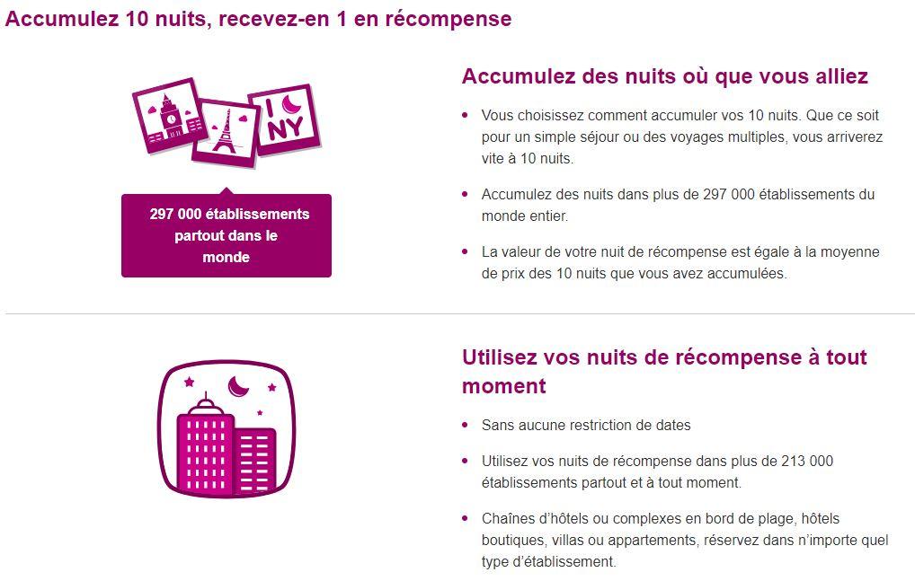 hotels com programme de recompenses
