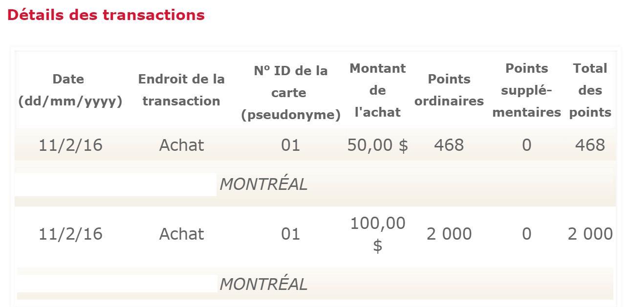 transactions petro points