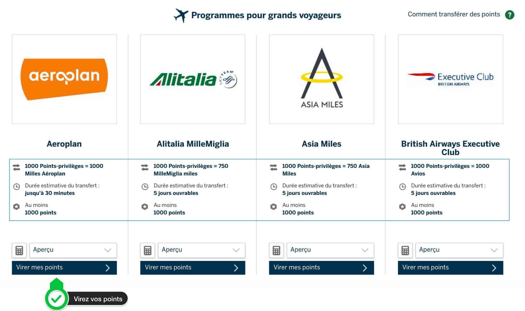 Les programmes aériens participants